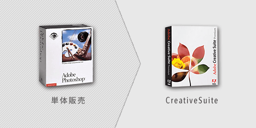 Adobeのパッケージ販売 単体販売とCreativeSuite
