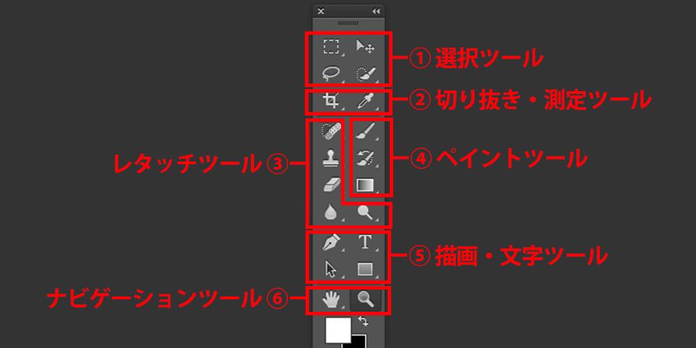 ツールパネルの詳細